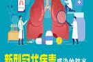 【最新】新型冠状病毒感染肺炎防治指南