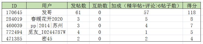 QQ浏览器截图20210402150949.png
